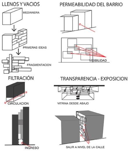 Ideas de diseño