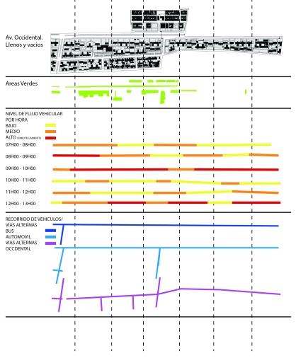 ecotech analisis