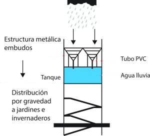 mecanismo cmyk
